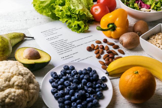 jadłospis - dieta kopenhaska